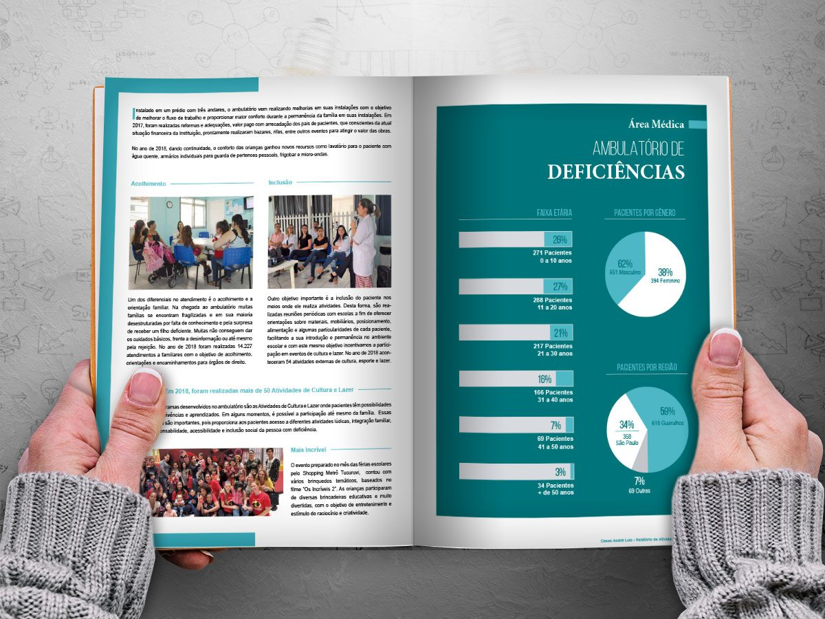 Relatório Anual Institucional - Relatório de Atividades Casas André Luiz - Portfólio - Projeto editorial e Designer Gráfico